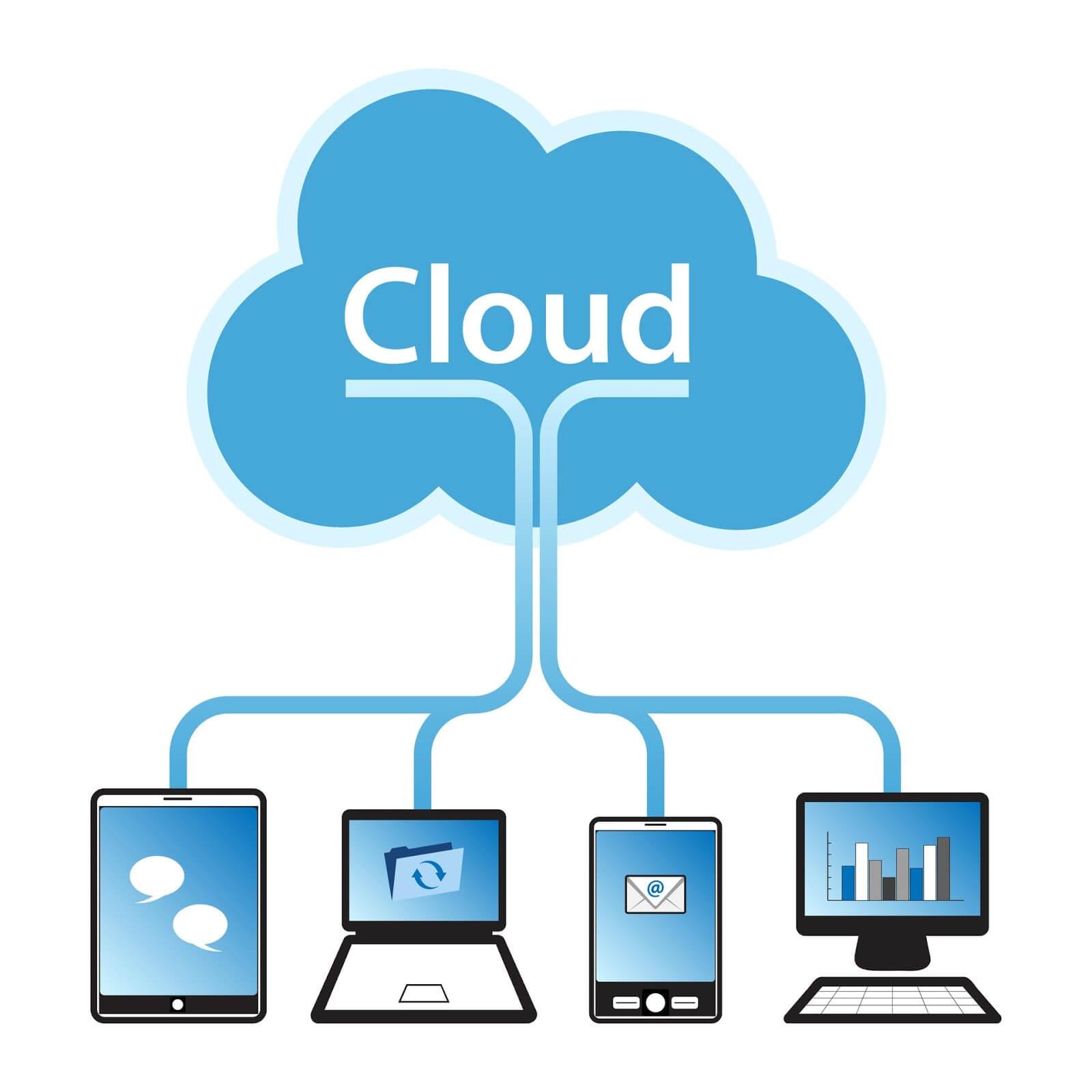 El ERP trabaja con la nube