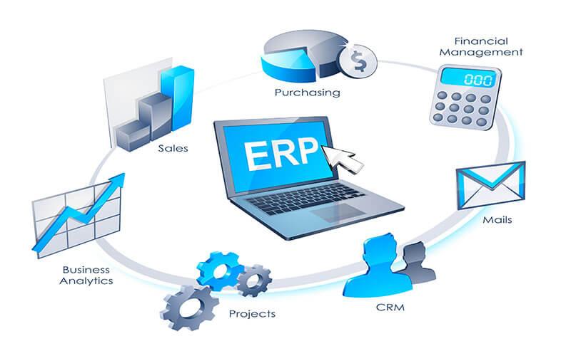 Este sistema de información tiene la capacidad de abarcar todas las áreas que tenga la empresa.