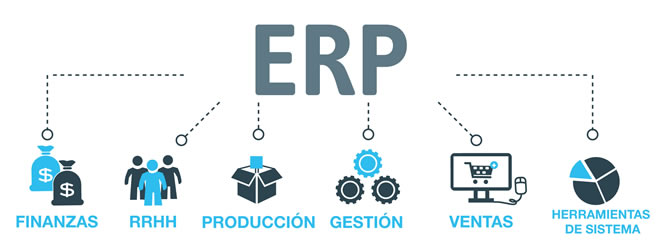 la mejor opción sería implementar el sistema de software ERP.