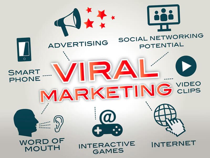 las técnicas del Marketing Digital son más completas que los del marketing convencional.