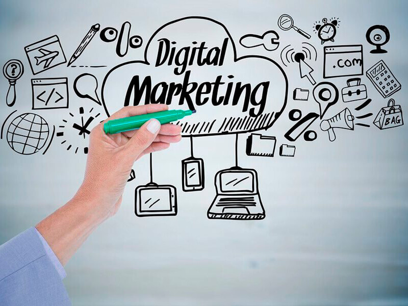 La importancia de realizar Marketing Digital